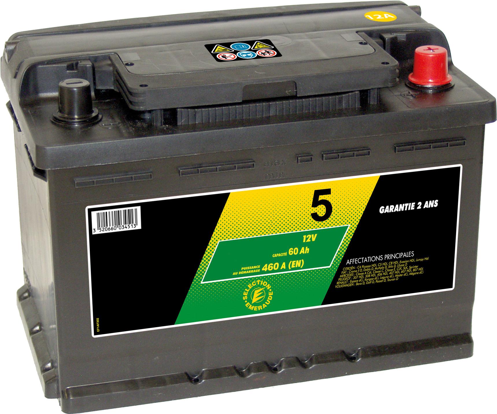 puissance batterie voiture