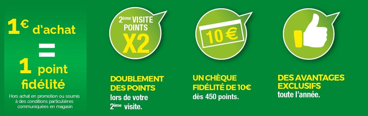 1€ = 1 point